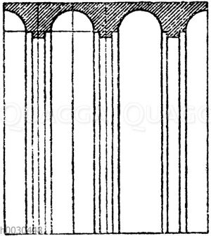 Kombinierte Kannelierungen mit Angabe des Schnittes und der Endigungen.