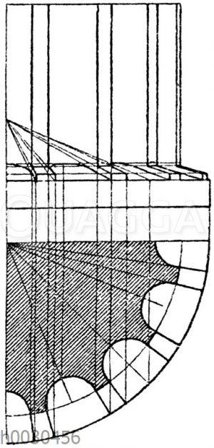 Kannelierungen: Konstruktion von Kannelurenendigungen auf runden Schäften