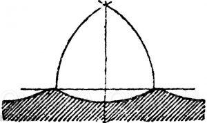 Beispiel dorischer Kannelierung.