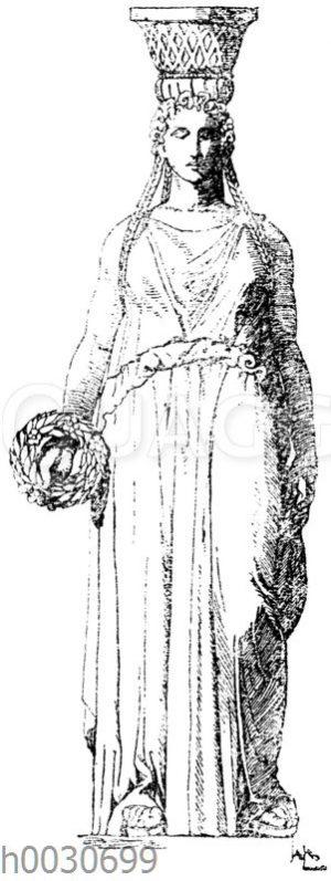 Antike Karyatide aus der Villa Mattel nach Piranesi. (Vorbild für Fabrikanten und Handwerker)