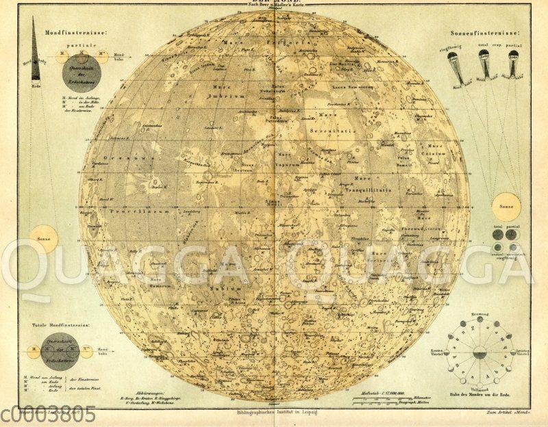 Karte des Mondes mit Schaubildern zur Mond- und zur Sonnenfinsternis