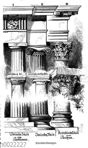 Säulenordnungen: Dorische Säule (Parthenon)