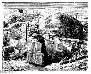 Schneenütte (Iglu) der Eskimo. Nach Amundsen