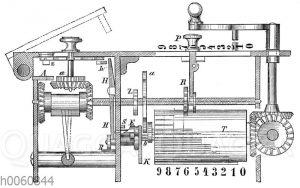Rechenmaschine von Thomas: Mechanismus zum Antrieb einer der Zifferscheiben