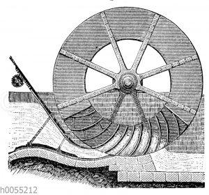 Wassermühle: Ponceletrad mit Spannschütze
