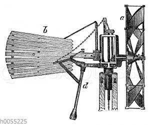 Windrad von Leffel