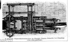 Liegende Wassersäulenmaschine
