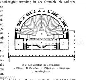 Plan des Theaters zu Herkulanum