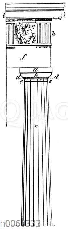 Aufriss der dorischen Säule mit Gebälk