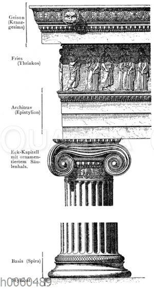 Attisch-ionische Ordnung. Nordhalle des Erechtheion