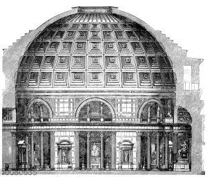 Durchschnitt des Pantheon. Rom
