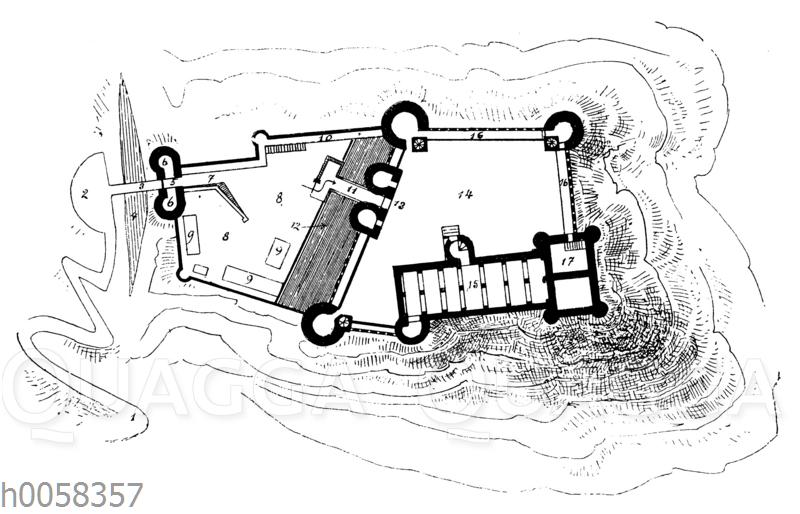 Typus einer Burg