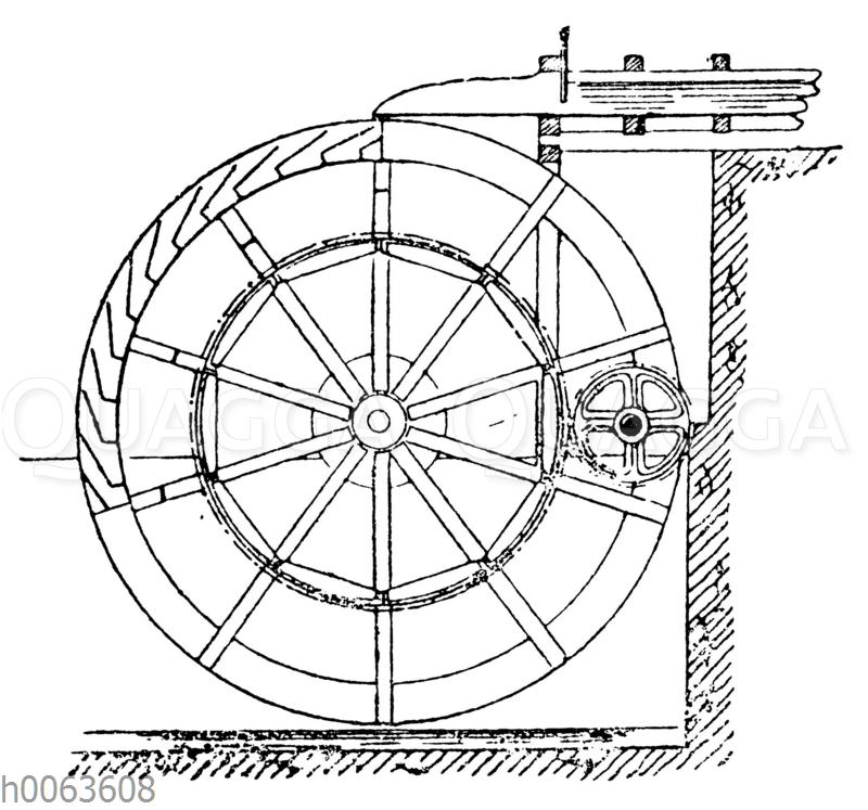 Wasserrad: Oberschlächtiges Wasserrad