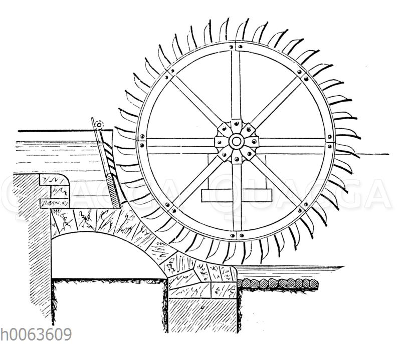 Wasserrad: Schaufelrad mit Kulisseneinlauf