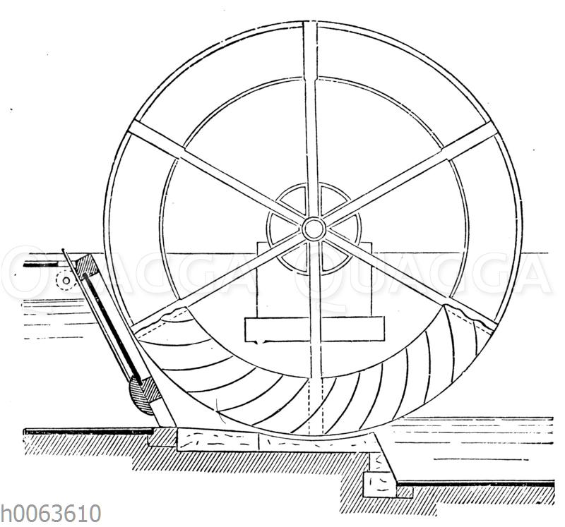 Wasserrad: Ponceletrad