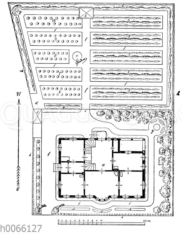 Plan zum Hausgarten eines Obstliebhabers