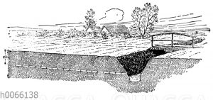 Das Drainieren des Gartens