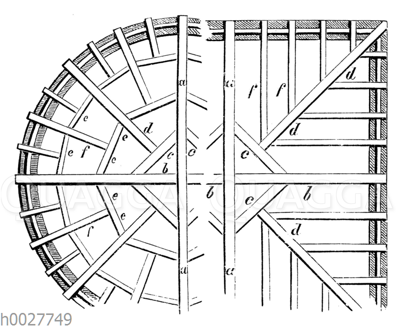 Dach: Strahlenförmige Balkenlage