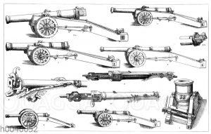 Typen der Artillerie um die Mitte des 16. Jahrhunderts